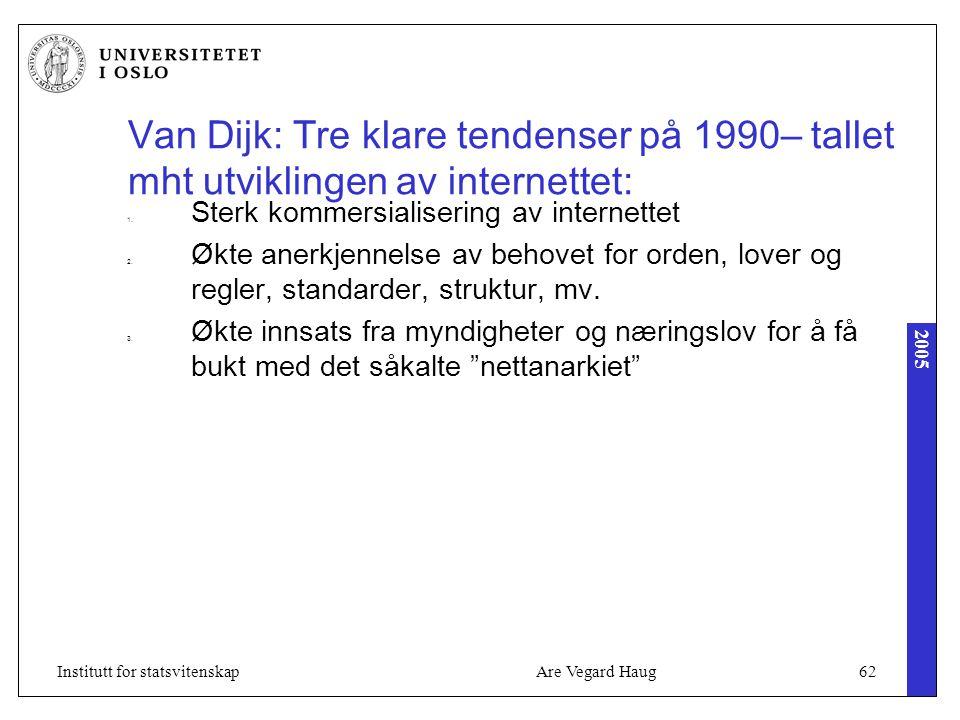 2005 Are Vegard Haug62Institutt for statsvitenskap Van Dijk: Tre klare tendenser på 1990– tallet mht utviklingen av internettet: 1. Sterk kommersialis