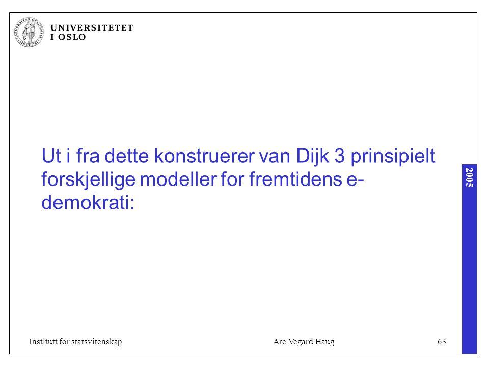 2005 Are Vegard Haug63Institutt for statsvitenskap Ut i fra dette konstruerer van Dijk 3 prinsipielt forskjellige modeller for fremtidens e- demokrati