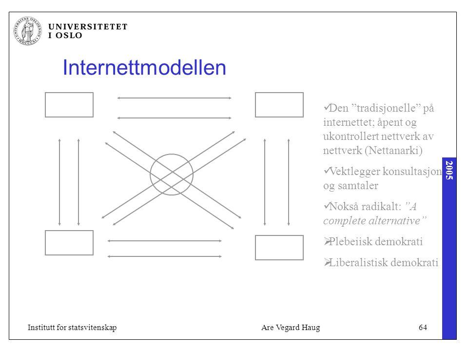 """2005 Are Vegard Haug64Institutt for statsvitenskap Internettmodellen Den """"tradisjonelle"""" på internettet; åpent og ukontrollert nettverk av nettverk (N"""