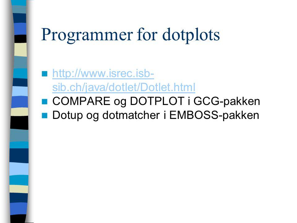Programmer for dotplots http://www.isrec.isb- sib.ch/java/dotlet/Dotlet.html http://www.isrec.isb- sib.ch/java/dotlet/Dotlet.html COMPARE og DOTPLOT i GCG-pakken Dotup og dotmatcher i EMBOSS-pakken