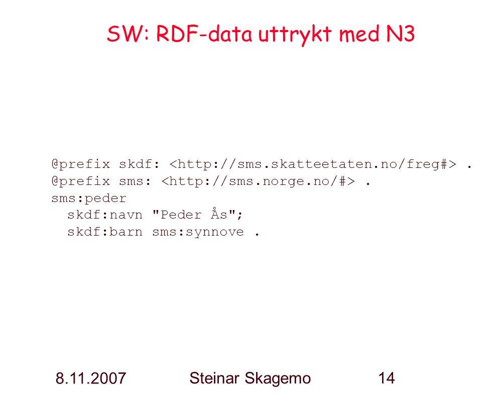 8.11.2007 Steinar Skagemo14 SW: RDF-data uttrykt med N3 @prefix skdf:. @prefix sms:. sms:peder skdf:navn