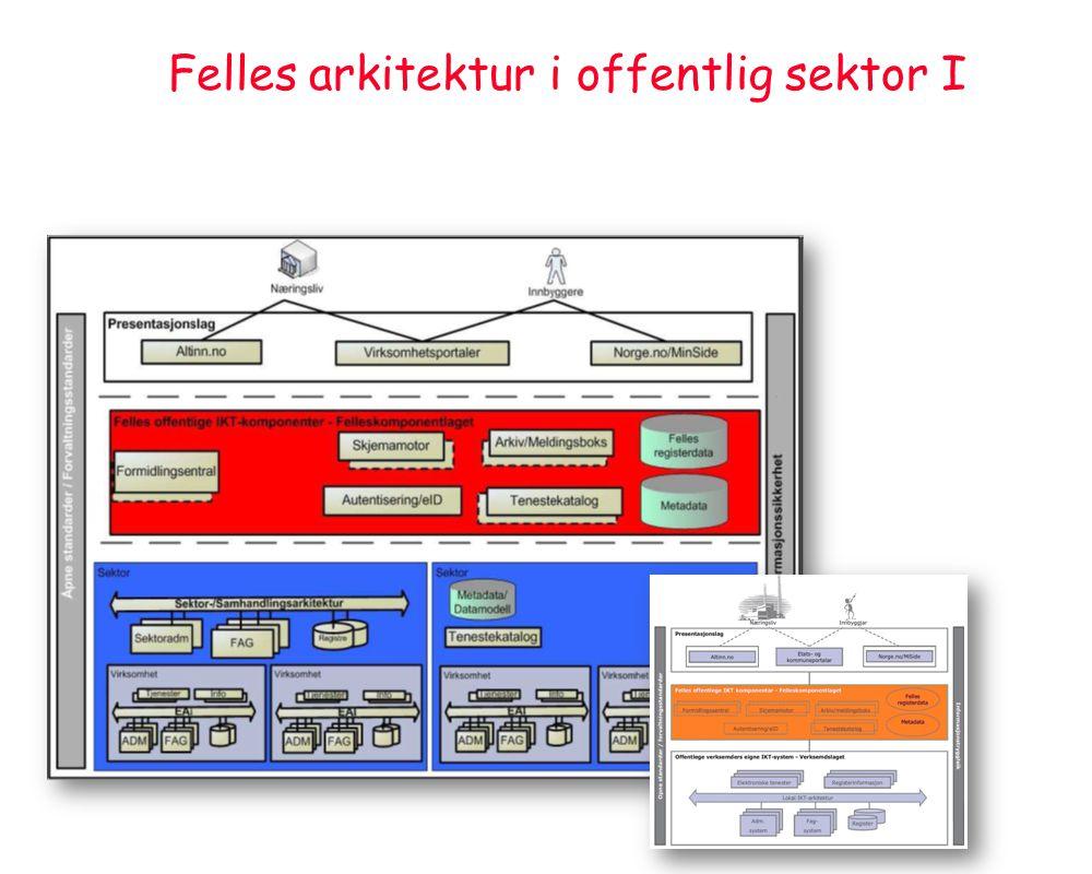 Felles arkitektur i offentlig sektor I