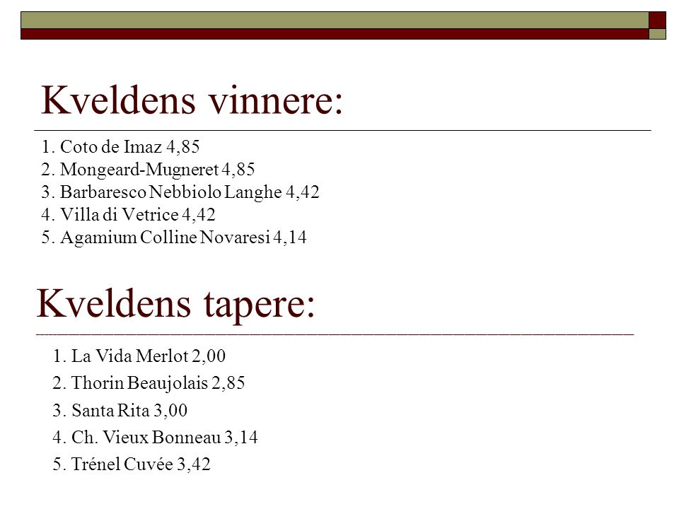 Kveldens vinnere: 1. Coto de Imaz 4,85 2. Mongeard-Mugneret 4,85 3. Barbaresco Nebbiolo Langhe 4,42 4. Villa di Vetrice 4,42 5. Agamium Colline Novare