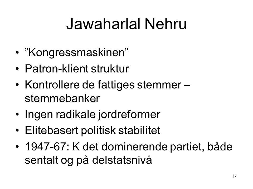 14 Jawaharlal Nehru Kongressmaskinen Patron-klient struktur Kontrollere de fattiges stemmer – stemmebanker Ingen radikale jordreformer Elitebasert politisk stabilitet 1947-67: K det dominerende partiet, både sentalt og på delstatsnivå