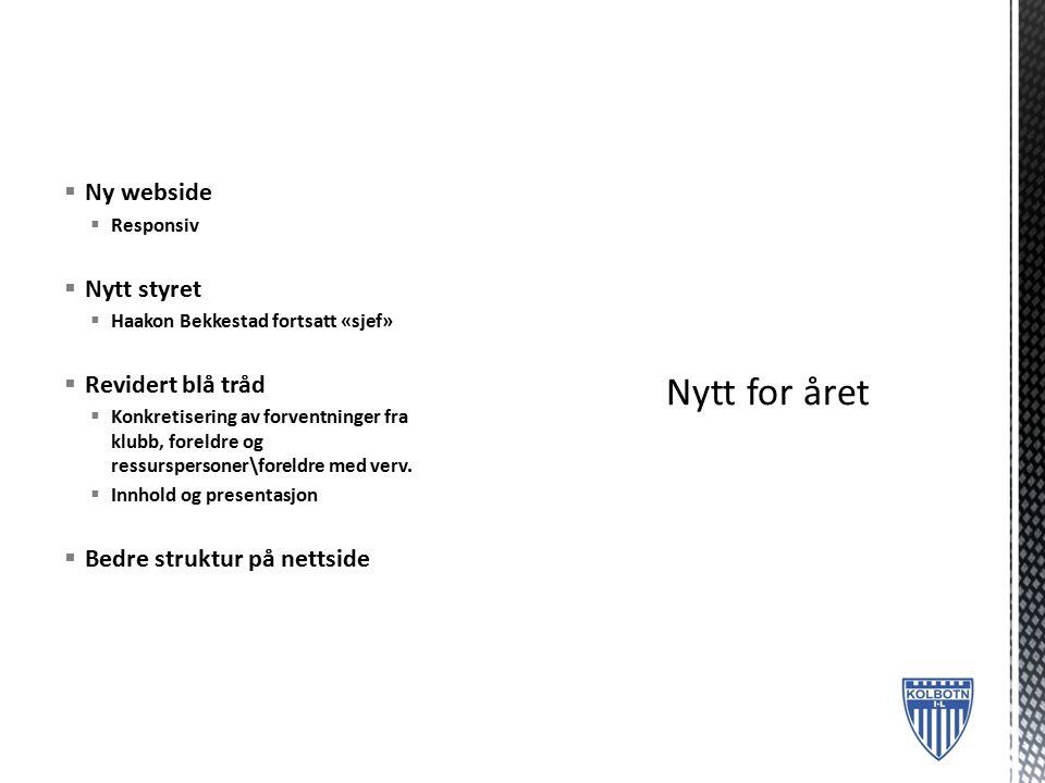  Ny webside  Responsiv  Nytt styret  Haakon Bekkestad fortsatt «sjef»  Revidert blå tråd  Konkretisering av forventninger fra klubb, foreldre og