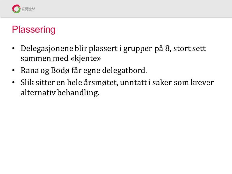 Plassering Delegasjonene blir plassert i grupper på 8, stort sett sammen med «kjente» Rana og Bodø får egne delegatbord.