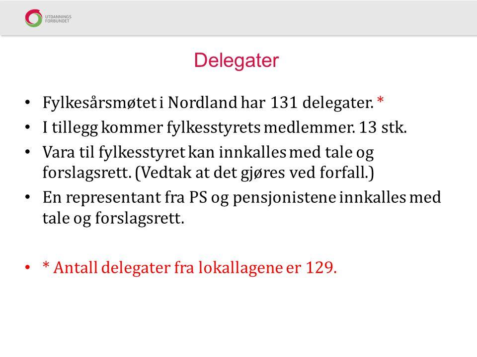 Delegater Fylkesårsmøtet i Nordland har 131 delegater.