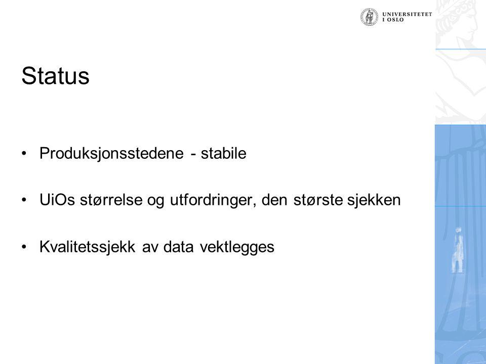 Status Produksjonsstedene - stabile UiOs størrelse og utfordringer, den største sjekken Kvalitetssjekk av data vektlegges
