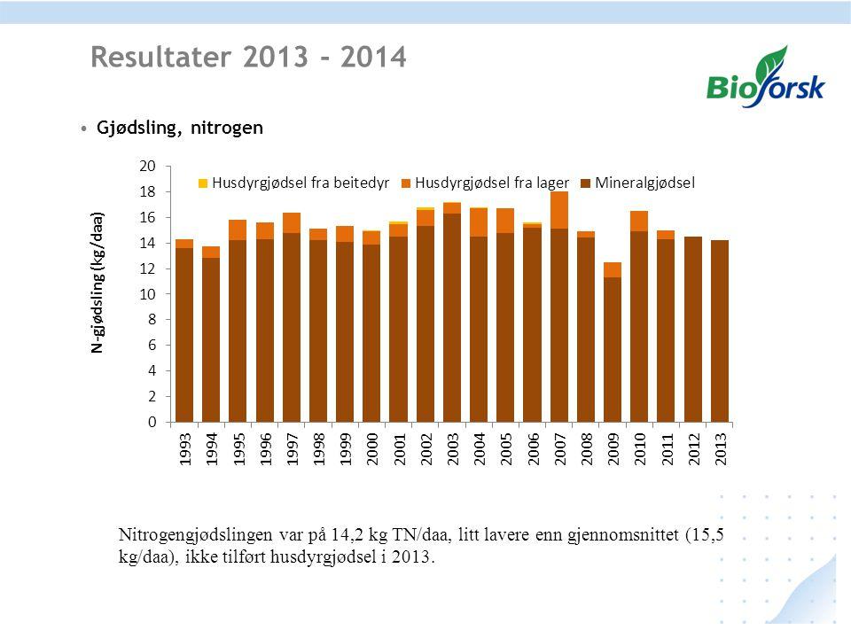 Gjødsling, nitrogen Resultater 2013 - 2014 Nitrogengjødslingen var på 14,2 kg TN/daa, litt lavere enn gjennomsnittet (15,5 kg/daa), ikke tilført husdy