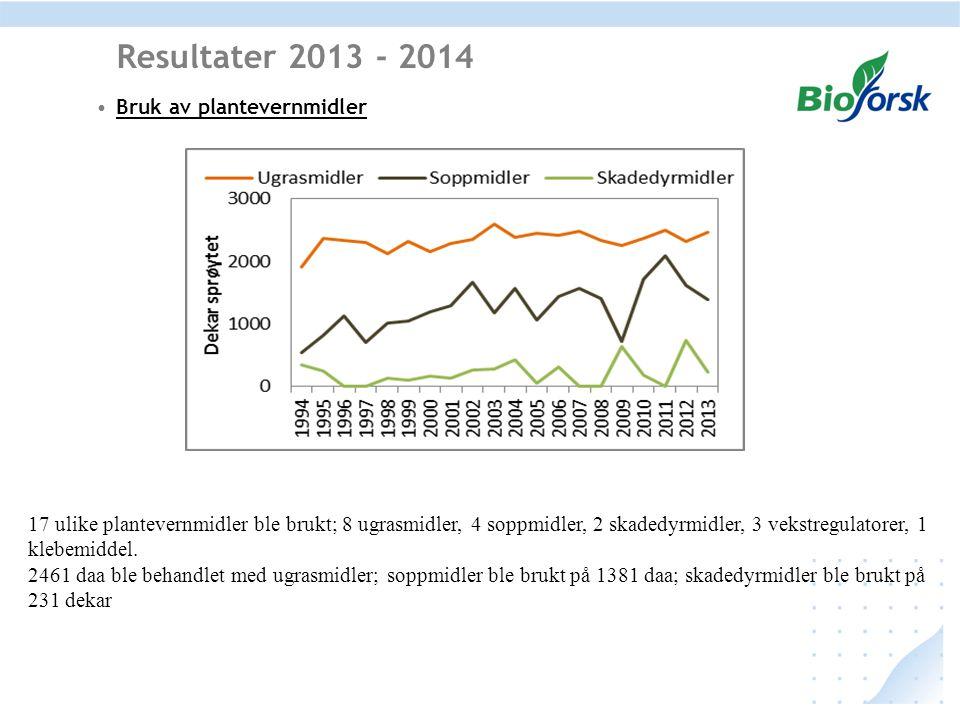 Bruk av plantevernmidler Resultater 2013 - 2014 17 ulike plantevernmidler ble brukt; 8 ugrasmidler, 4 soppmidler, 2 skadedyrmidler, 3 vekstregulatorer