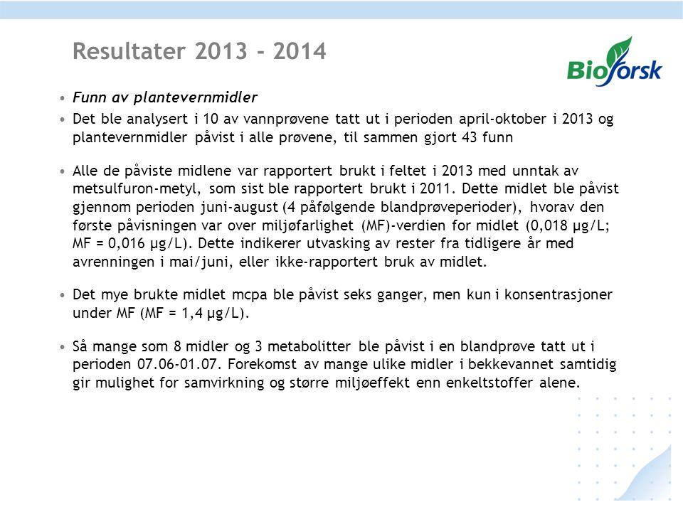 Funn av plantevernmidler Det ble analysert i 10 av vannprøvene tatt ut i perioden april-oktober i 2013 og plantevernmidler påvist i alle prøvene, til