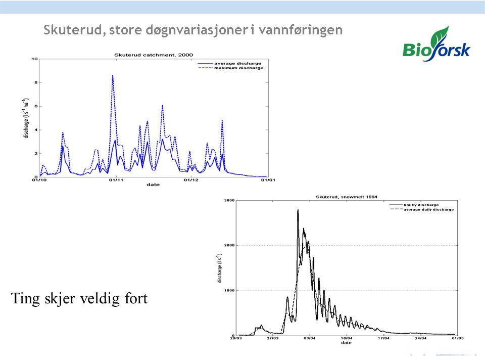 SS og TP konsentrasjon og tap Resultater 2013 - 2014 Vannføringsveide middelkonsentrasjoner ved innløpet til fangdammen var på 261 mg/L SS, 537 µg/L TP, betydelig høyere enn gjennomsnittet (156 mg/l SS, 314 µg/l TP ) Tap av fosfor og partikler (målt ved innløpet til fangdammen) var 537 g TP/daa og 261 kg SS/daa, betydelig høyere enn gjennomsnittet for overvåkingsperioden (260 g TP/daa og 142 kg SS/daa ) Vannføringsveide middelkonsentrasjon ved innløpet til fangdammen var på 6,6 mg/L TN og var høyere enn gjennomsnittet for perioden (5,7 mg/l TN).
