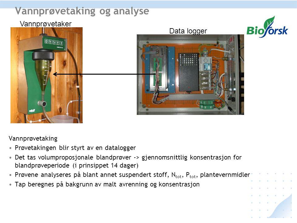 Vannprøvetaking og analyse Vannprøvetaking Prøvetakingen blir styrt av en datalogger Det tas volumproposjonale blandprøver -> gjennomsnittlig konsentr
