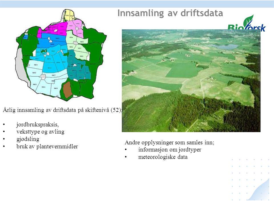 Innsamling av driftsdata Årlig innsamling av driftsdata på skiftenivå (52); jordbrukspraksis, veksttype og avling gjødsling bruk av plantevernmidler A
