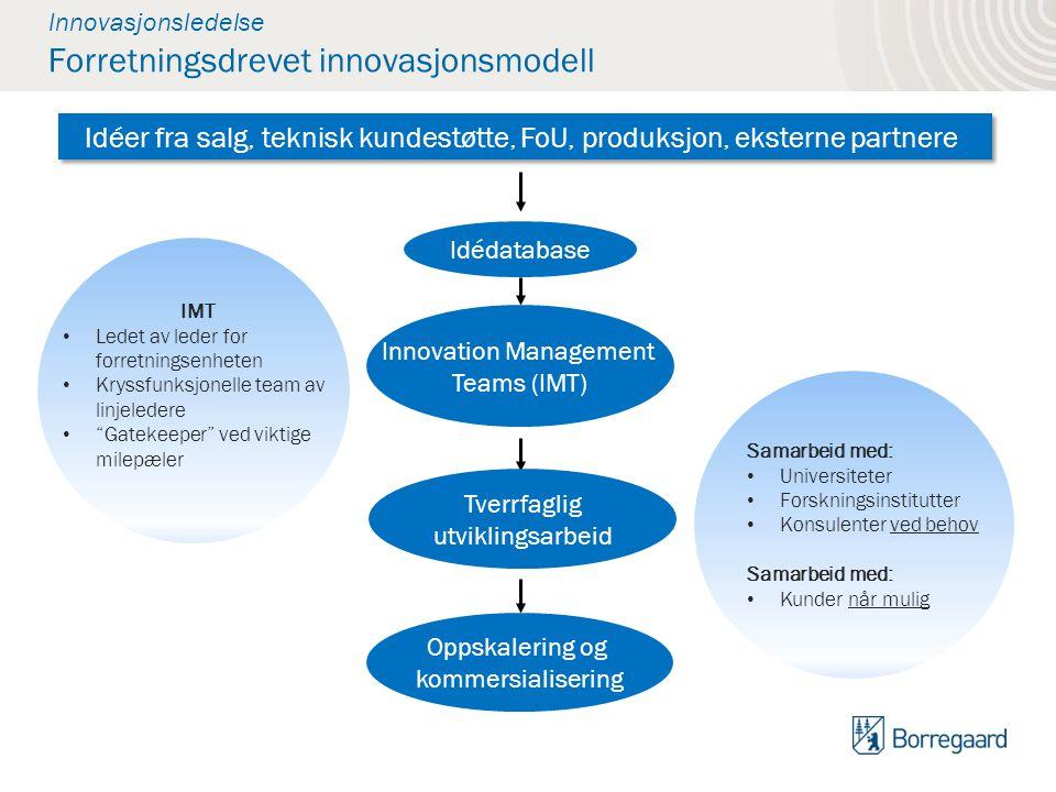 Innovasjonsledelse Forretningsdrevet innovasjonsmodell Idédatabase Idéer fra salg, teknisk kundestøtte, FoU, produksjon, eksterne partnere Innovation