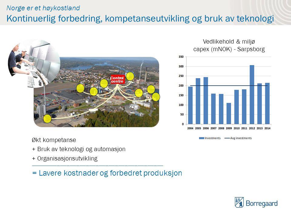 - Control centre Norge er et høykostland Kontinuerlig forbedring, kompetanseutvikling og bruk av teknologi Økt kompetanse + Bruk av teknologi og autom