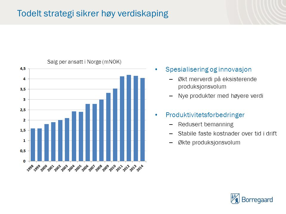 Todelt strategi sikrer høy verdiskaping Spesialisering og innovasjon – Økt merverdi på eksisterende produksjonsvolum – Nye produkter med høyere verdi