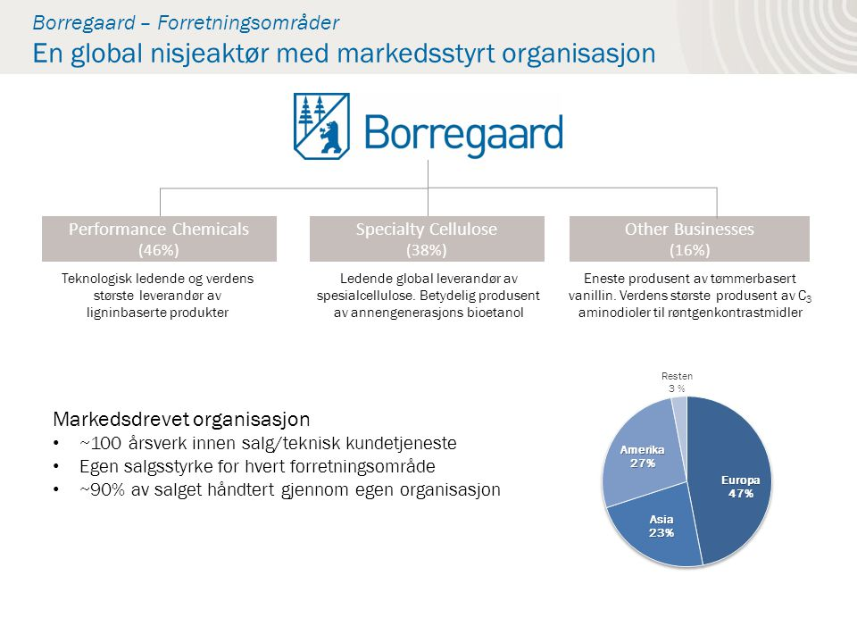 Other Businesses (16%) Specialty Cellulose (38%) Performance Chemicals (46%) Teknologisk ledende og verdens største leverandør av ligninbaserte produk