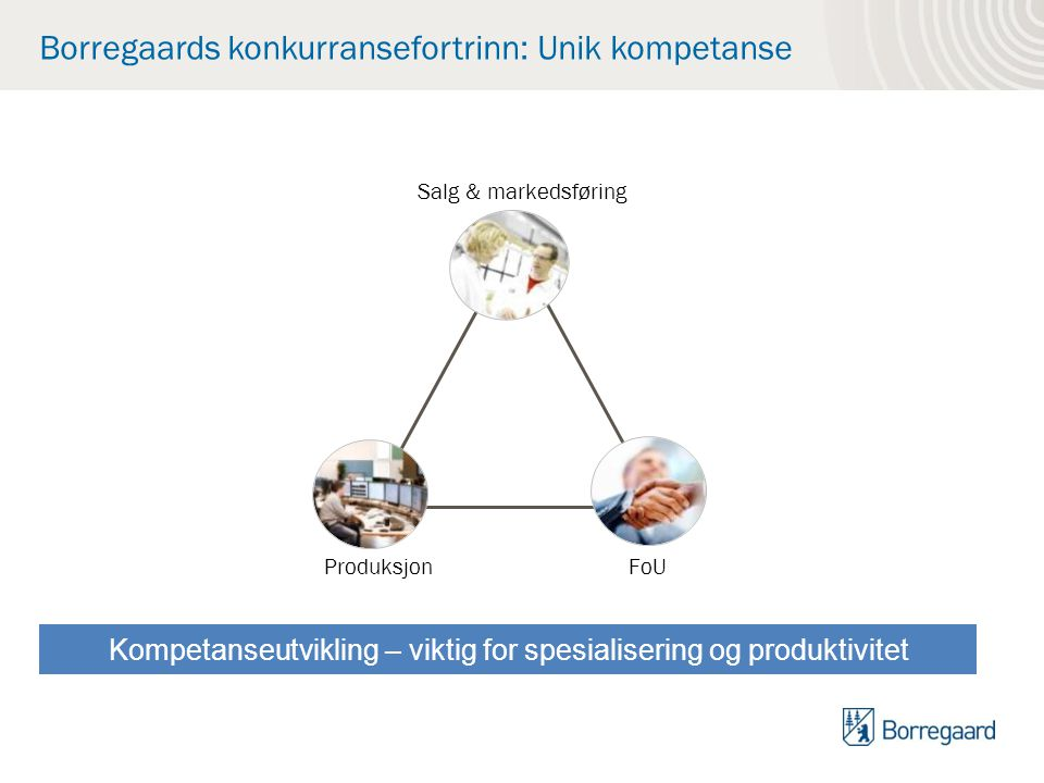 Borregaards konkurransefortrinn: Unik kompetanse Kompetanseutvikling – viktig for spesialisering og produktivitet Salg & markedsføring Produksjon FoU