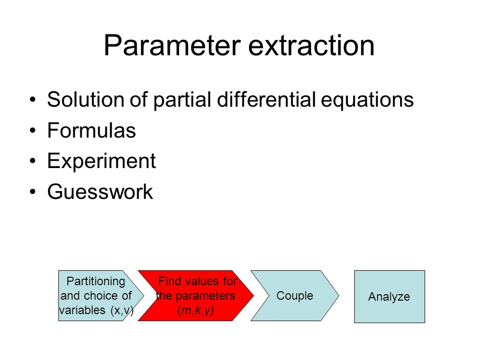 Parameter extraction Solution of partial differential equations Formulas Experiment Guesswork Partitioning and choice of variables (x,v) Find values for the parameters (m,k,γ) Couple Analyze