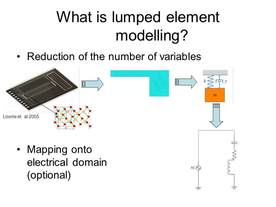 What is lumped element modelling.