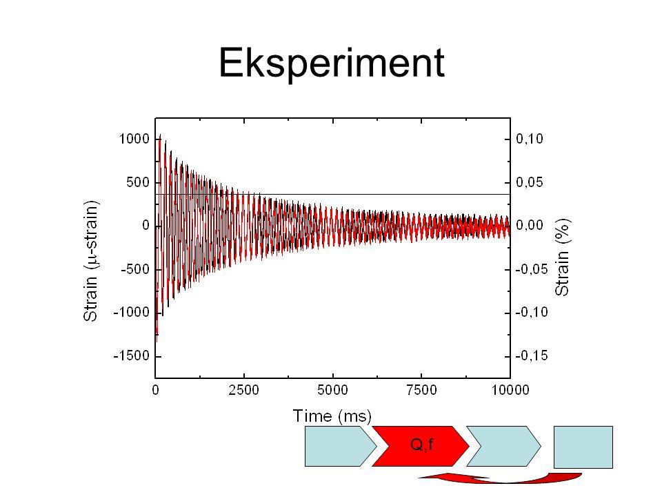 Eksperiment Q,f