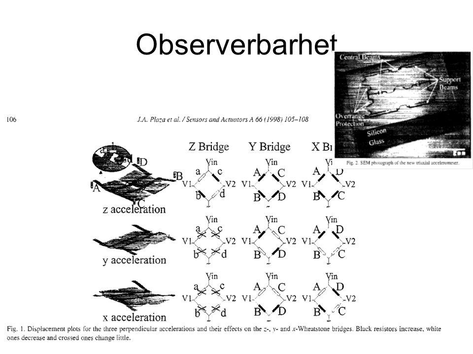 Observerbarhet
