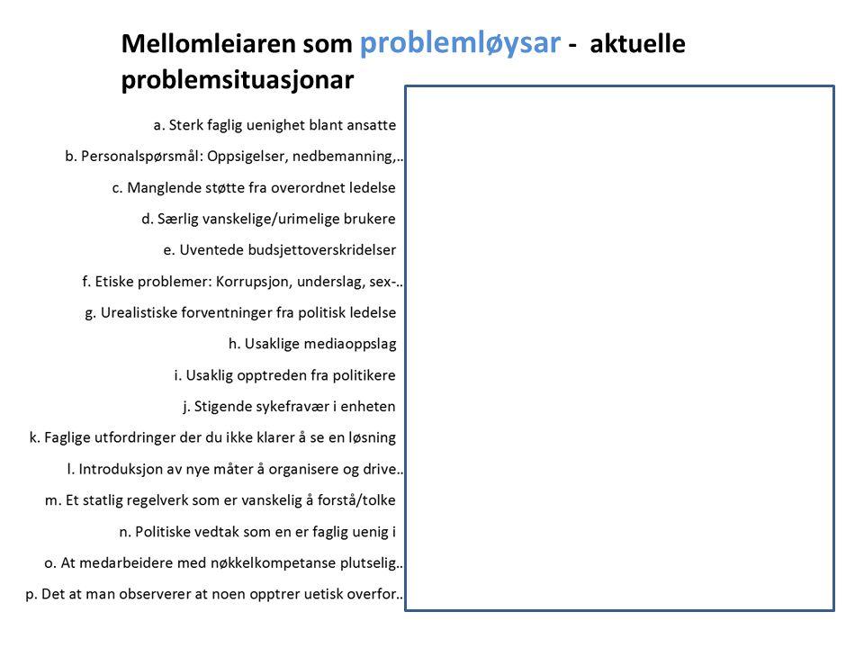 Mellomleiaren som problemløysar - aktuelle problemsituasjonar (relativ frekvens)