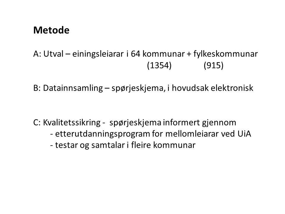 Metode A: Utval – einingsleiarar i 64 kommunar + fylkeskommunar (1354) (915) B: Datainnsamling – spørjeskjema, i hovudsak elektronisk C: Kvalitetssikr
