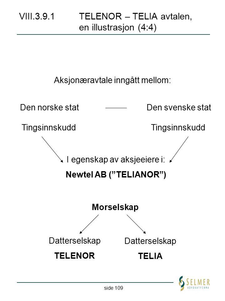 side 109 VIII.3.9.1TELENOR – TELIA avtalen, en illustrasjon (4:4) Aksjonæravtale inngått mellom: Den norske statDen svenske stat Tingsinnskudd I egens