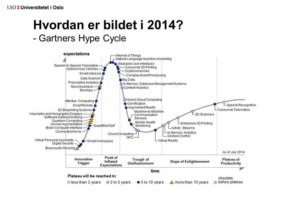 Hvordan er bildet i 2014 - Gartners Hype Cycle