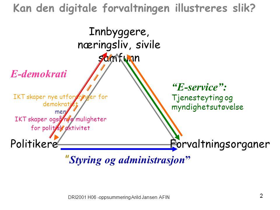 """DRI2001 H06 -oppsummering Arild Jansen AFIN 2 Innbyggere, næringsliv, sivile samfunn """"E-service"""": Tjenesteyting og myndighetsutøvelse Politikere Kan d"""