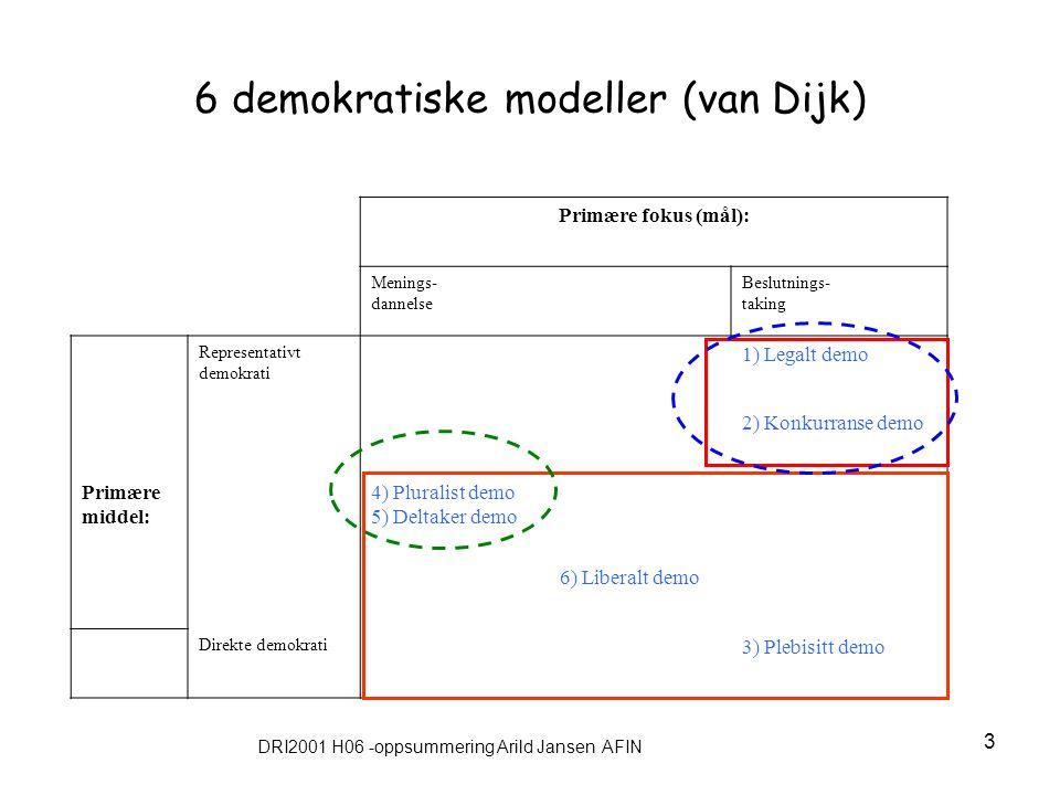 DRI2001 H06 -oppsummering Arild Jansen AFIN 3 6 demokratiske modeller (van Dijk) Primære fokus (mål): Menings- dannelse Beslutnings- taking Representa