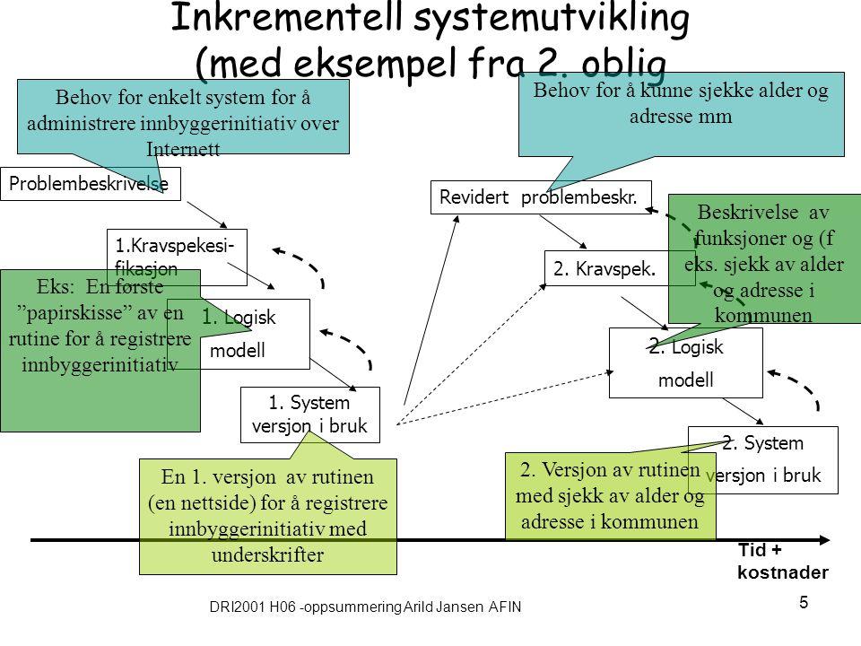 DRI2001 H06 -oppsummering Arild Jansen AFIN 5 Inkrementell systemutvikling (med eksempel fra 2. oblig 1.Kravspekesi- fikasjon Problembeskrivelse 1. Sy