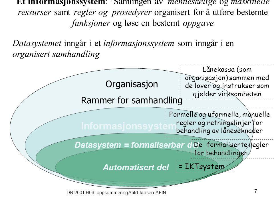 DRI2001 H06 -oppsummering Arild Jansen AFIN 7 Et informasjonssystem: 'Samlingen av menneskelige og maskinelle ressurser samt regler og prosedyrer orga