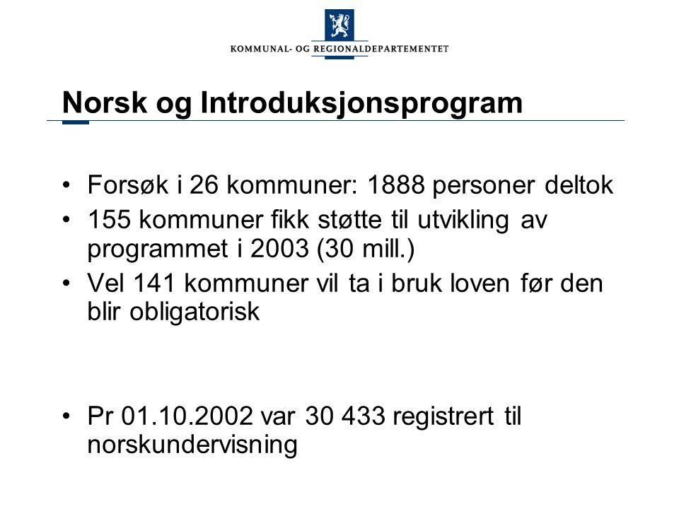 Norsk og Introduksjonsprogram Forsøk i 26 kommuner: 1888 personer deltok 155 kommuner fikk støtte til utvikling av programmet i 2003 (30 mill.) Vel 141 kommuner vil ta i bruk loven før den blir obligatorisk Pr 01.10.2002 var 30 433 registrert til norskundervisning