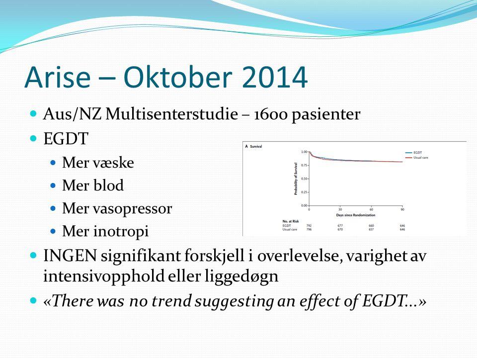 Arise – Oktober 2014 Aus/NZ Multisenterstudie – 1600 pasienter EGDT Mer væske Mer blod Mer vasopressor Mer inotropi INGEN signifikant forskjell i over