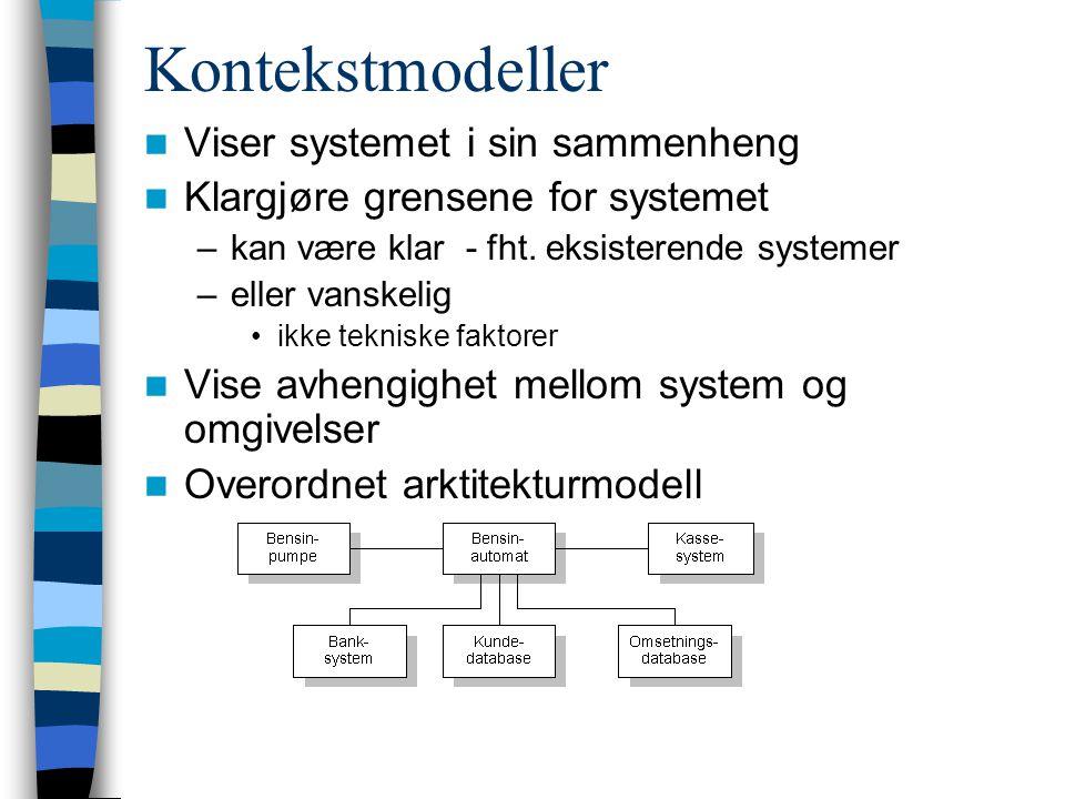 Kontekstmodeller Viser systemet i sin sammenheng Klargjøre grensene for systemet –kan være klar - fht.