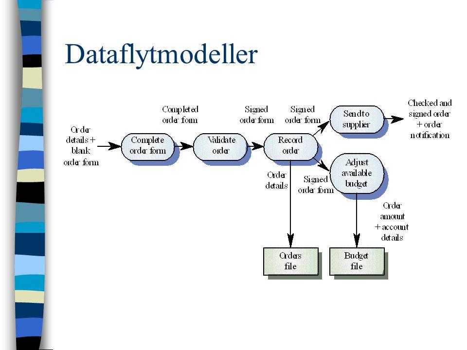 Dataflytmodeller