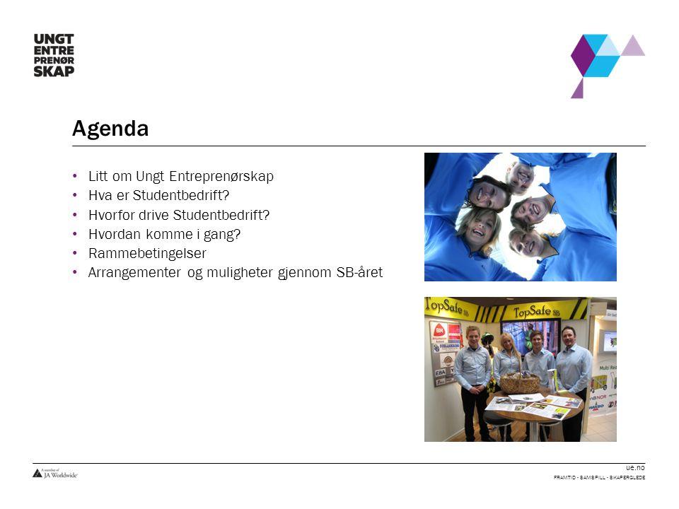 ue.no Entreprenørskap i utdanning (EiU) (henvis til kilde) FRAMTID - SAMSPILL - SKAPERGLEDE Tradisjonelt tre måter å forstå EiU på: Utdanning om entreprenørskap Utdanning gjennom entreprenørskap Utdanning for entreprenørskap