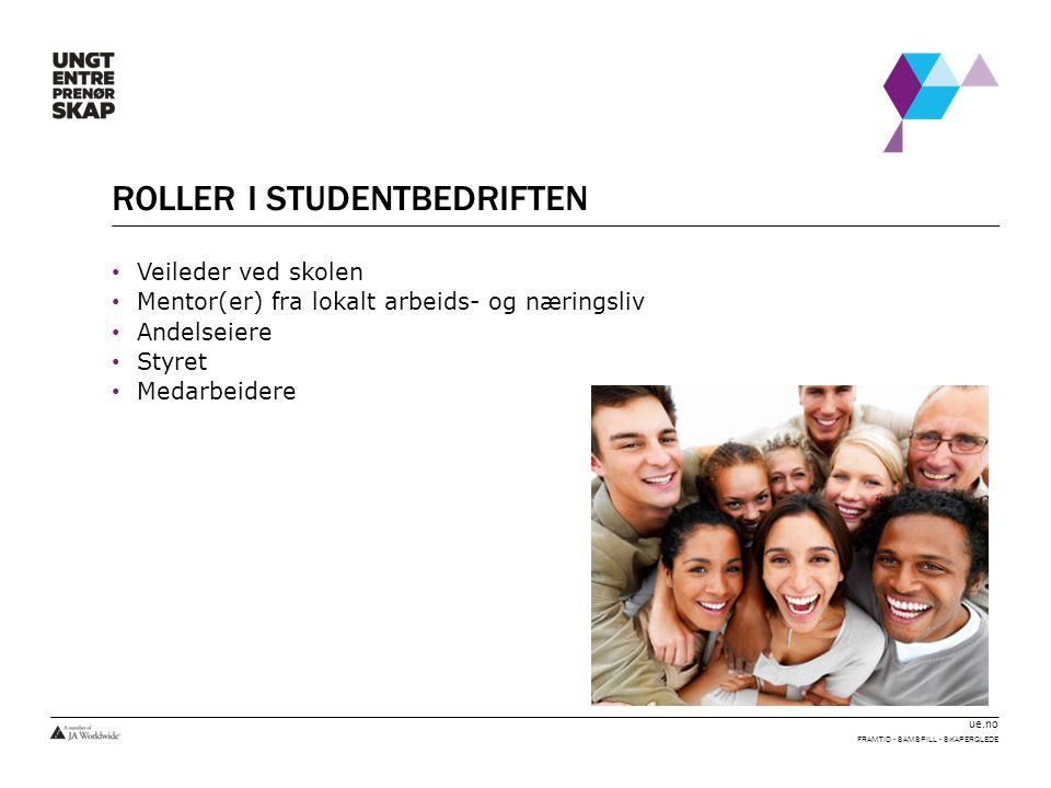 ue.no ROLLER I STUDENTBEDRIFTEN Veileder ved skolen Mentor(er) fra lokalt arbeids- og næringsliv Andelseiere Styret Medarbeidere FRAMTID - SAMSPILL - SKAPERGLEDE