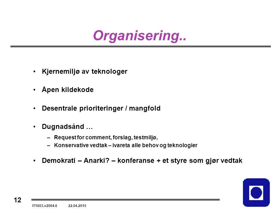 12 IT1603.v2004.6 22.04.2015 Organisering..