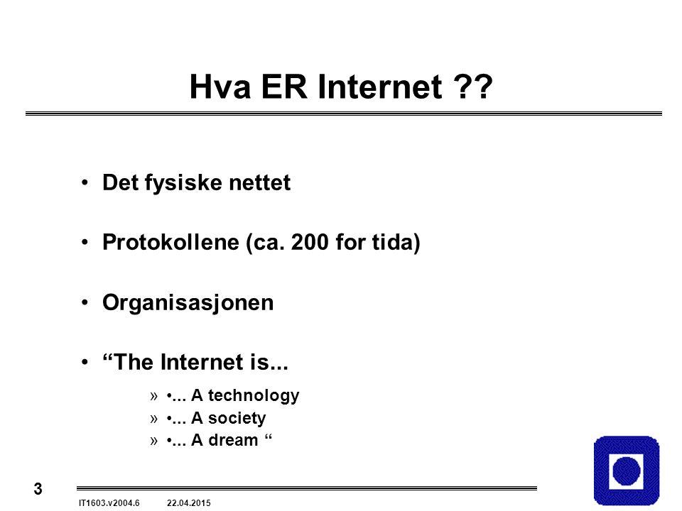 3 IT1603.v2004.6 22.04.2015 Hva ER Internet . Det fysiske nettet Protokollene (ca.