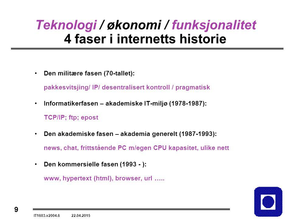 9 IT1603.v2004.6 22.04.2015 Teknologi / økonomi / funksjonalitet 4 faser i internetts historie Den militære fasen (70-tallet): pakkesvitsjing/ IP/ desentralisert kontroll / pragmatisk Informatikerfasen – akademiske IT-miljø (1978-1987): TCP/IP; ftp; epost Den akademiske fasen – akademia generelt (1987-1993): news, chat, frittstående PC m/egen CPU kapasitet, ulike nett Den kommersielle fasen (1993 - ): www, hypertext (html), browser, url …..
