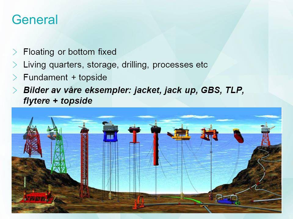 GBS Bilder at GBS utslep og installasjon