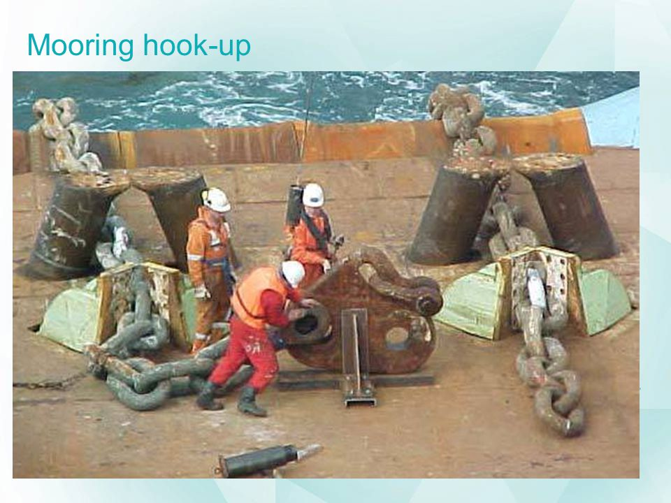 Mooring hook-up Skisser