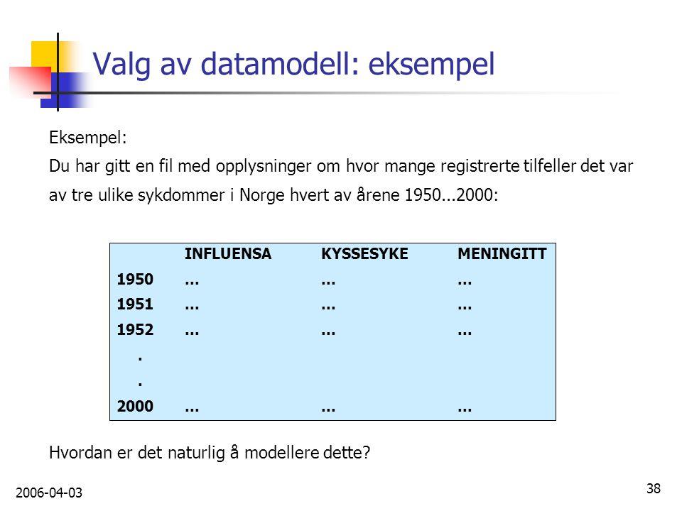 2006-04-03 38 Valg av datamodell: eksempel Eksempel: Du har gitt en fil med opplysninger om hvor mange registrerte tilfeller det var av tre ulike sykd