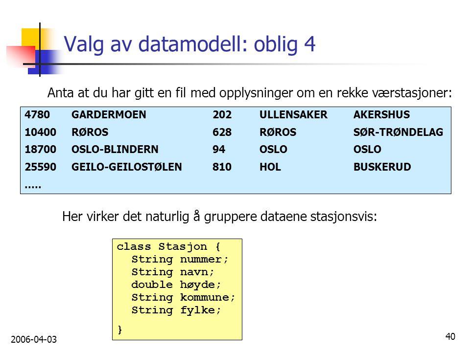2006-04-03 40 Valg av datamodell: oblig 4 Anta at du har gitt en fil med opplysninger om en rekke værstasjoner: Her virker det naturlig å gruppere dat