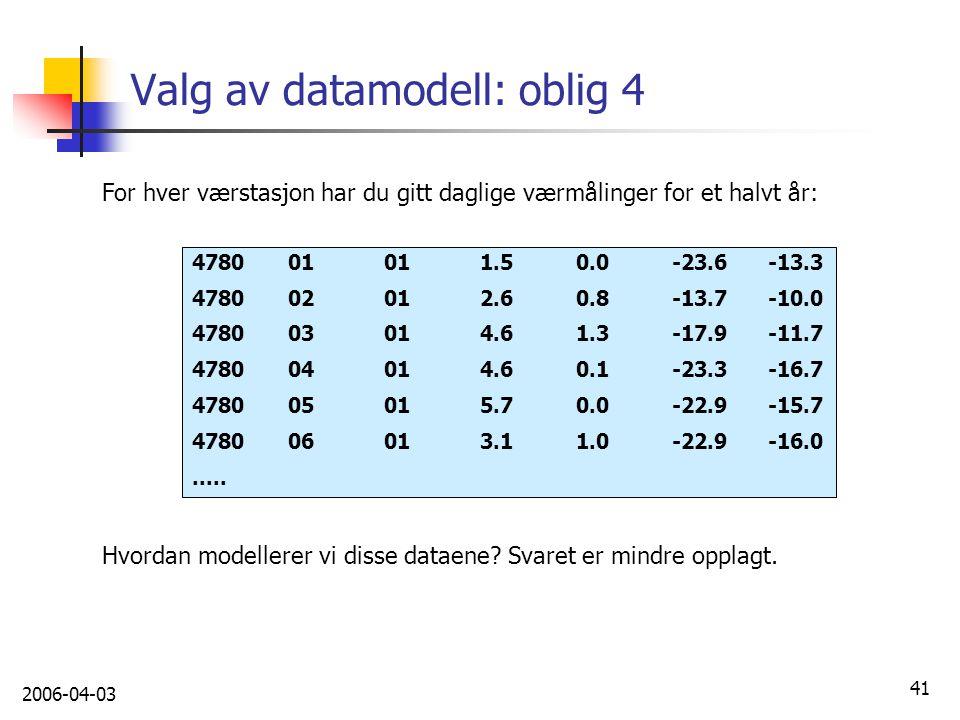 2006-04-03 41 Valg av datamodell: oblig 4 For hver værstasjon har du gitt daglige værmålinger for et halvt år: Hvordan modellerer vi disse dataene? Sv