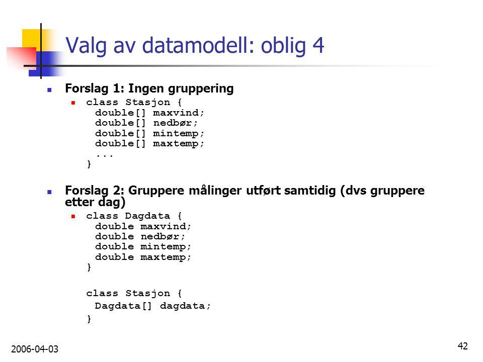 2006-04-03 42 Valg av datamodell: oblig 4 Forslag 1: Ingen gruppering class Stasjon { double[] maxvind; double[] nedbør; double[] mintemp; double[] ma
